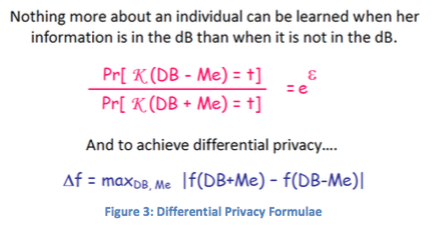 privacy_fig3
