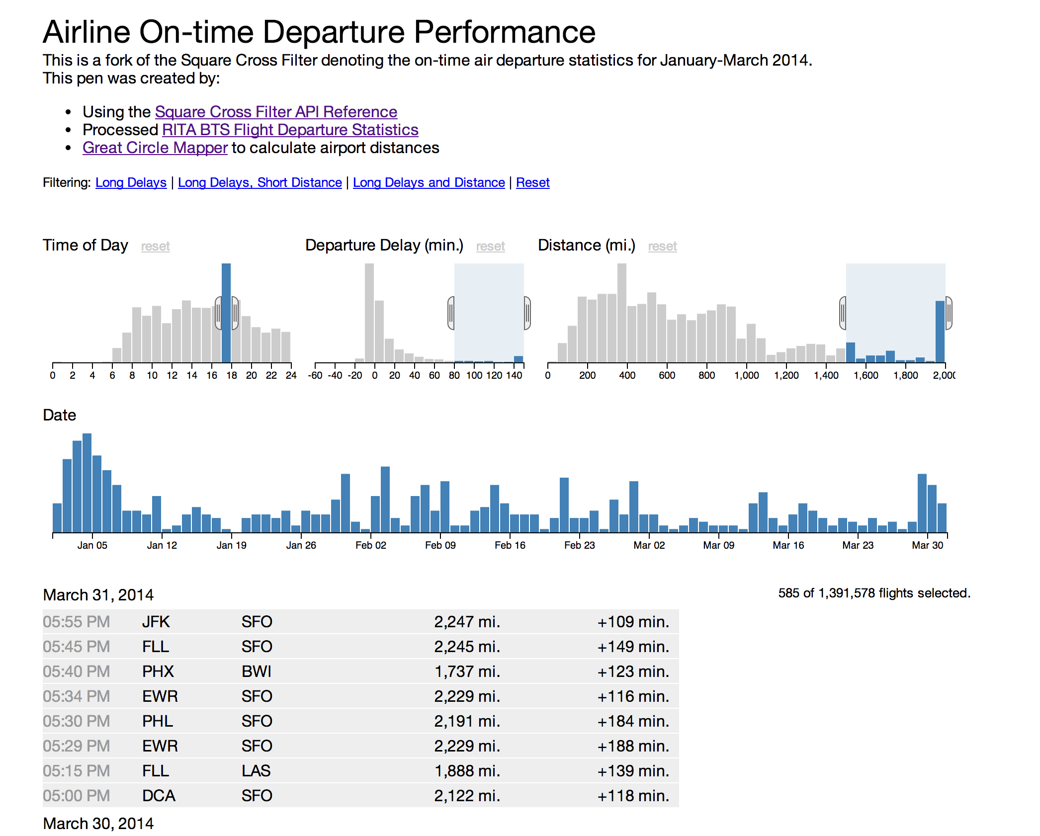 2014 flight departure performance via d3js crossfilter denny lee crossfilter2014q1full ccuart Image collections