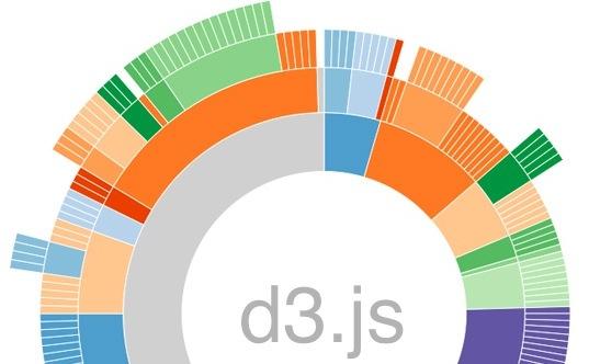 d3js-logo
